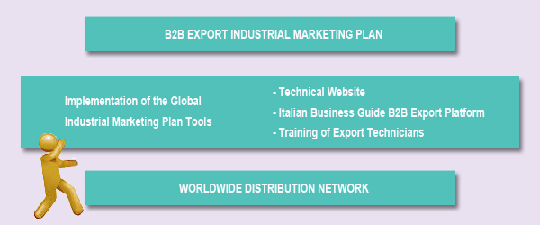 How to create a distribution network for manufacturing